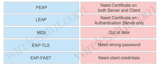 Authentication_Mechanisms.jpg