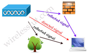 multi_path_signal.jpg