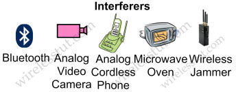 wireless_interferers.jpg